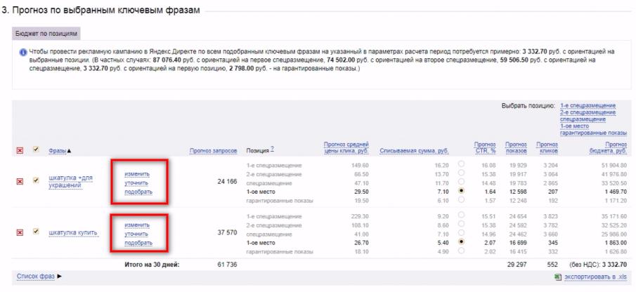 Обработка ключевых слов для Яндекс Директ