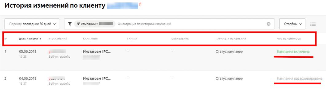 История изменений в Яндекс Директ