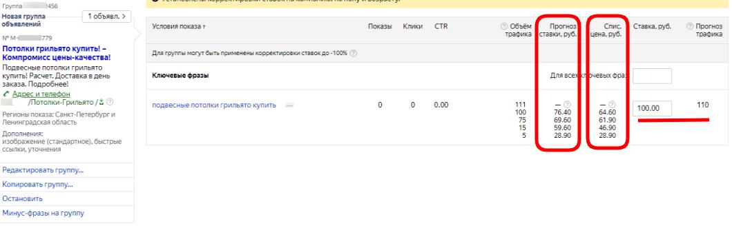 Оценка месячного бюджета рекламной кампании Яндекс Директ