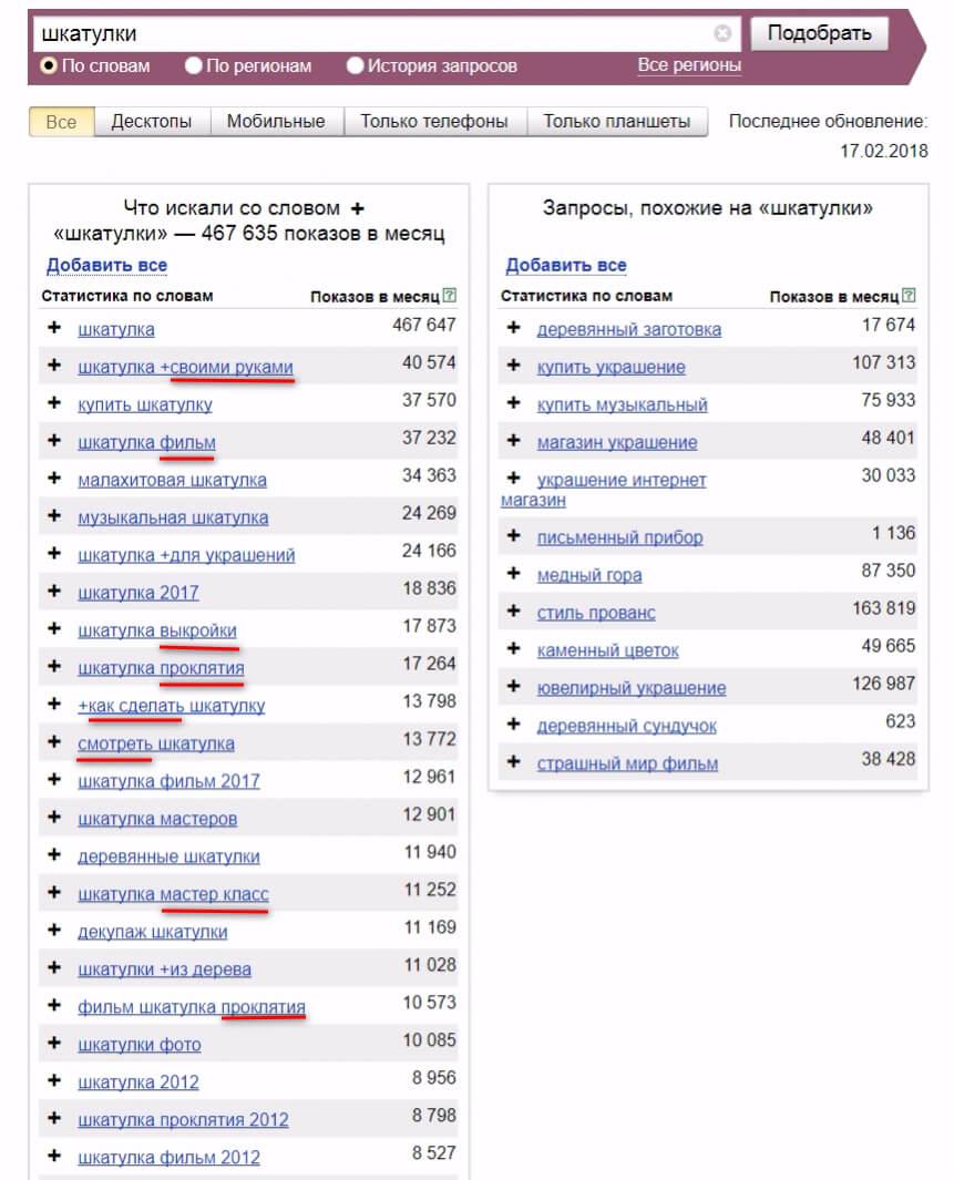 Обработка ключевых слов для Яндекс Директ в Подбор слов Яндекса