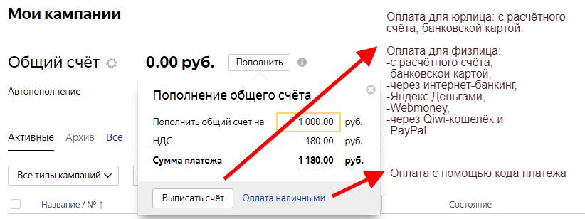 Как оплатить рекламную кампанию в Яндекс Директ