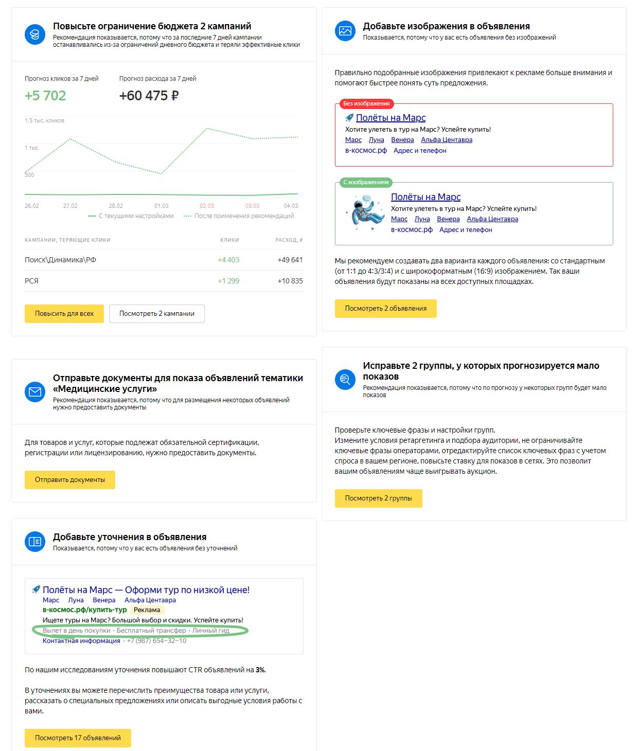 Советы Яндекс Директа