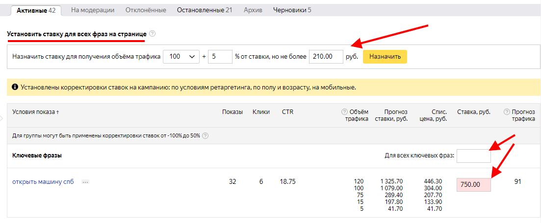Оптимизация рекламной кампании в Яндекс Директ - назначение ставок
