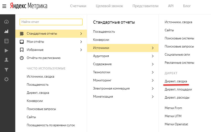 Оптимизация кампаний в Яндекс Директ - Метрика