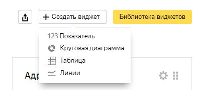 Виджеты Яндекс Метрики