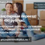 Настройка рекламной кампании в Яндекс Директ – Грузоперевозки