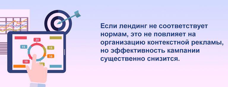 Яндекс Директ для лендинга