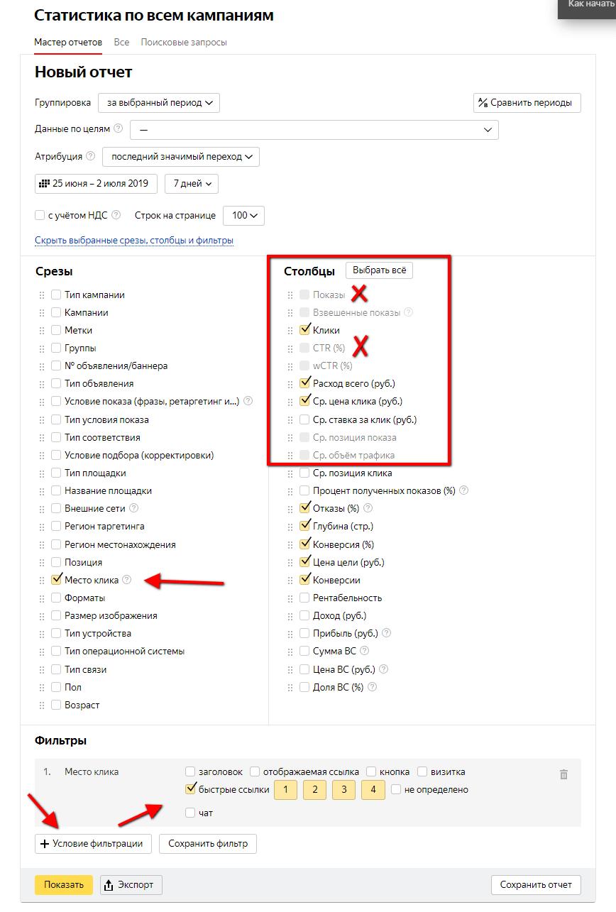 Анализ статистики по быстрым ссылкам Яндекс Директ