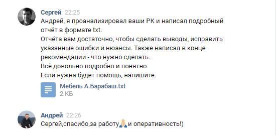 Отзыв на аудит рекламной кампании в Яндекс Директ