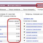 Почему нет показов или мало показов в Яндекс Директ
