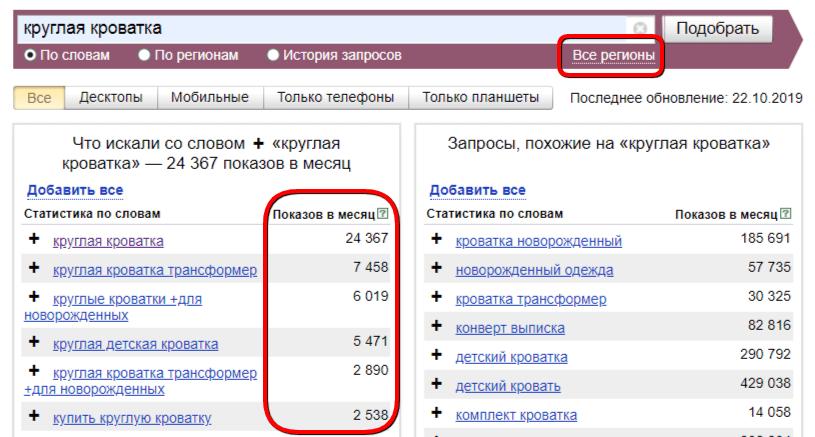 Почему нет показов в Яндекс Директ - ключевые запросы
