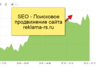 SEO - Поисковое продвижение сайта reklama-rs.ru