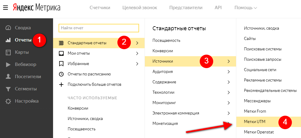 Создание UTM-меток в Яндекс Директ