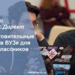 Настройка Яндекс.Директ – Подготовительные курсы в ВУЗ – Кейс